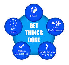 Getting Things Done With Document Management