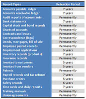 records management software